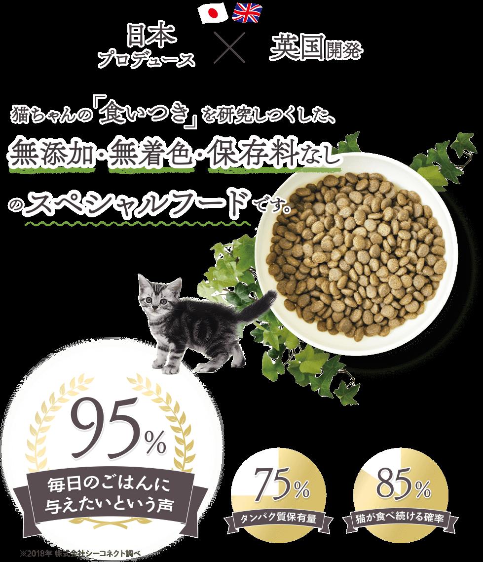猫ちゃんの「食いつき」を研究しつくした無添加・無着色・保存料なしのスペシャルフードです